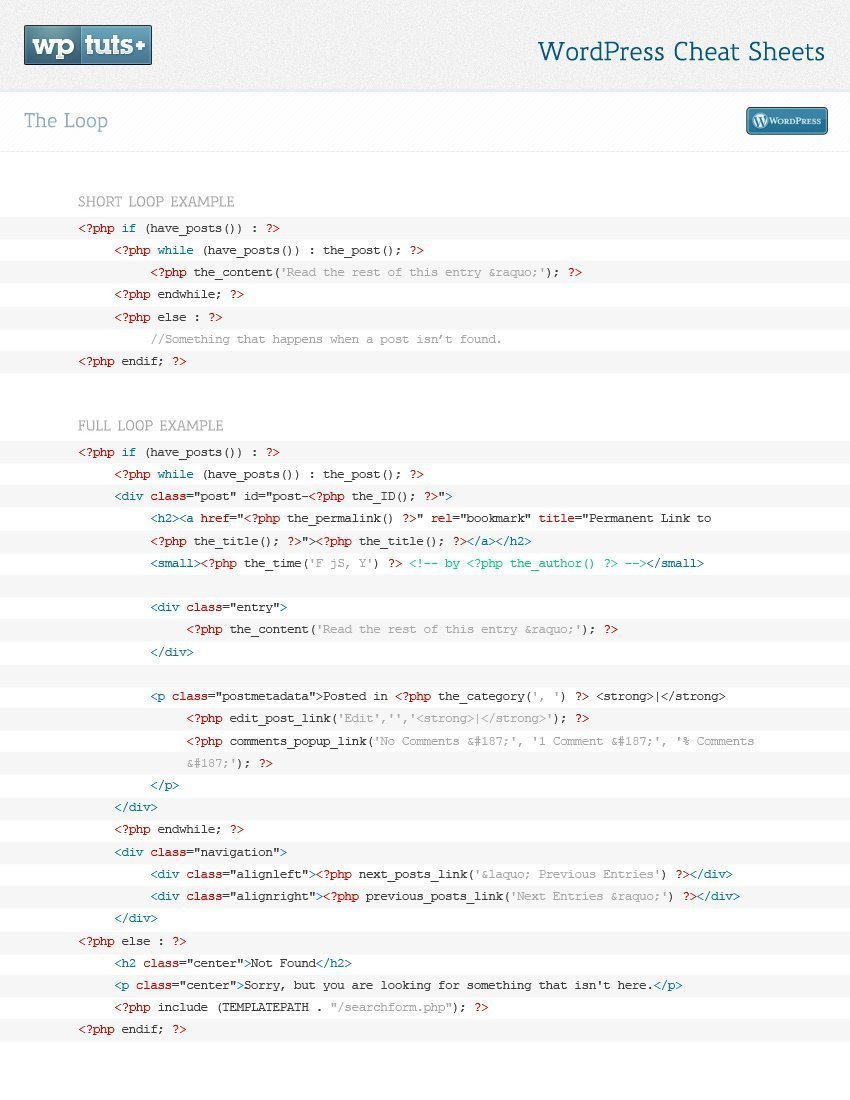 Cheat Sheet WordPress [3]